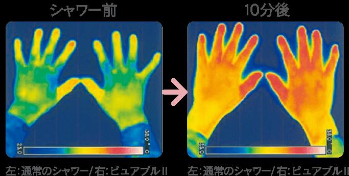 マイクロバブルによる皮膚の洗浄イメージ
