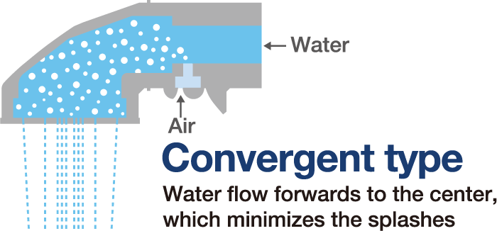 Convergent type